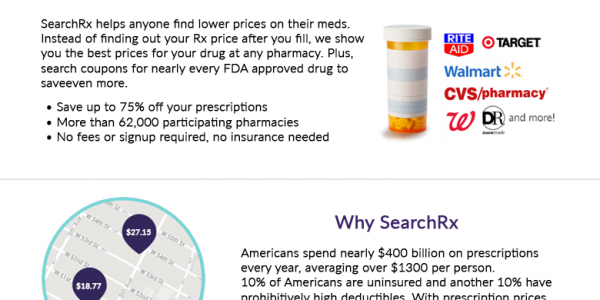 6 Reasons Why Search Rx Will Save You Money on Prescriptions