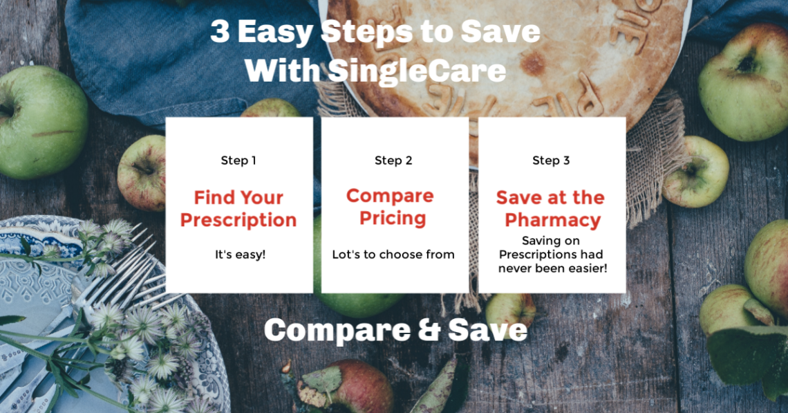 save on prescriptions with singlecare